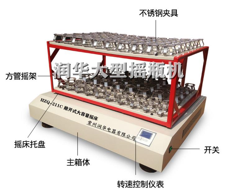 常州潤華電器有限公司與山東青島某制藥企業合作